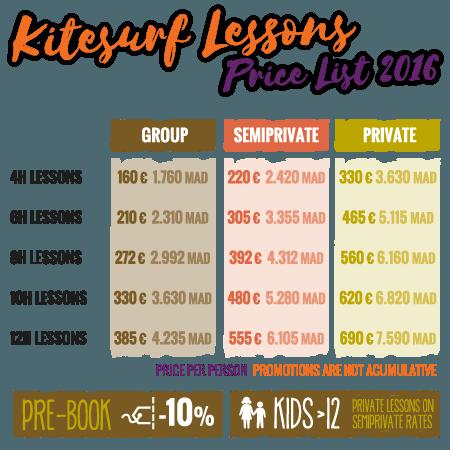 rihfly-kitesurf-lessons-pricelist-2016